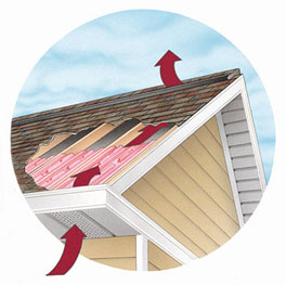properly venting an attic cavity