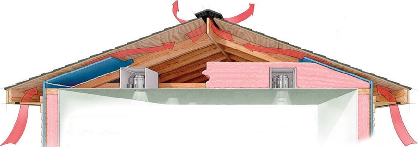 venting attic